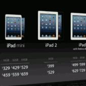 iPad mini スゴい〜!ほしい(*´ω`*) ⇒( iPad miniのスペックなど)